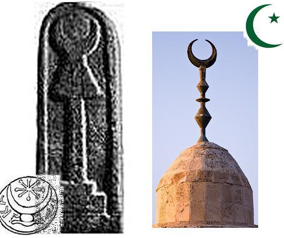 Islam-Pre-Islam